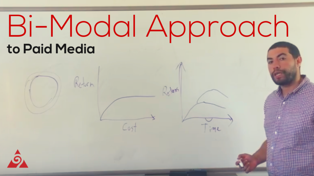 bi-modal approach to paid media