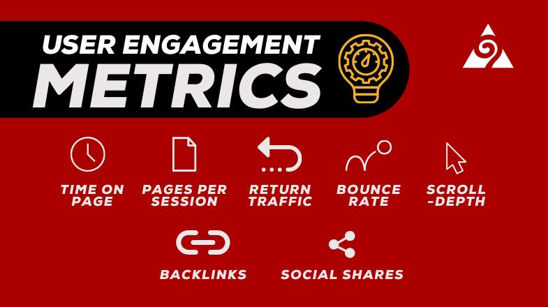 engagement-content-marketing-metrics