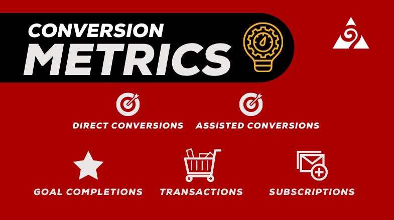 conversion-content-marketing-metrics